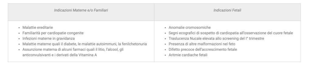 tabellaEcocardio